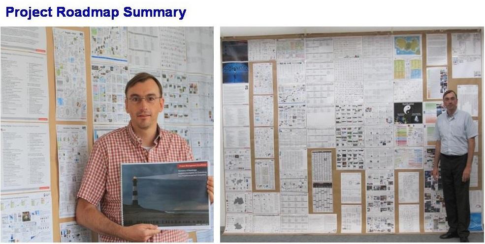 Projekt-Atlas Summary | Project-Roadmap Raimo Hübner