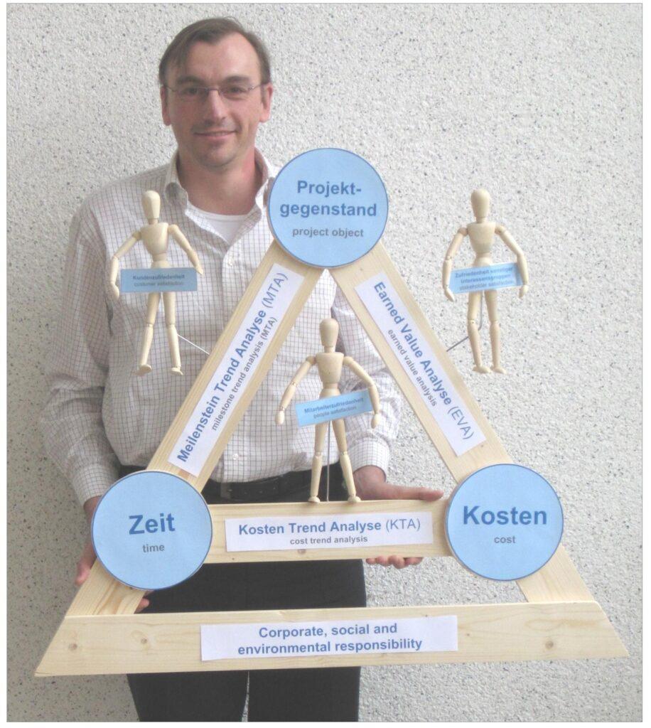 Magisches Dreieck Projektmanagement Magic Triangle project management