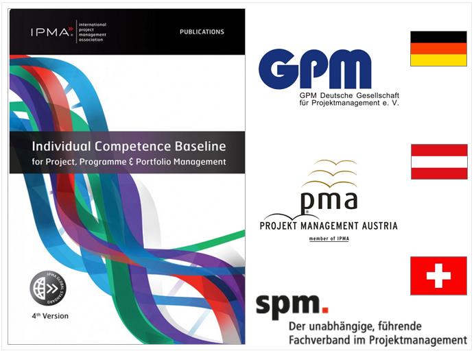 IPMA Individual Competence Baseline ICB 4.0 Deutsch